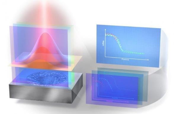 观察激光相互作用的新方法可以改善基于激光的制造