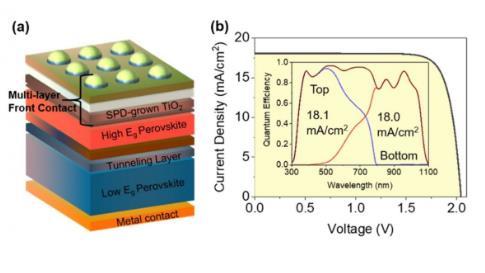 日本研发新型钙钛矿型太阳能电池 声称迄今为止最高效的PV器件