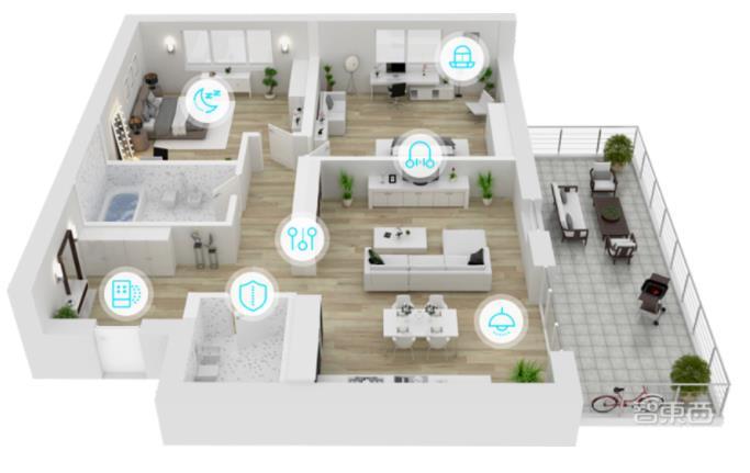 智能家居行业竞争背后的变化真相还原,前装市场能否成为智能家居行业的新蓝海