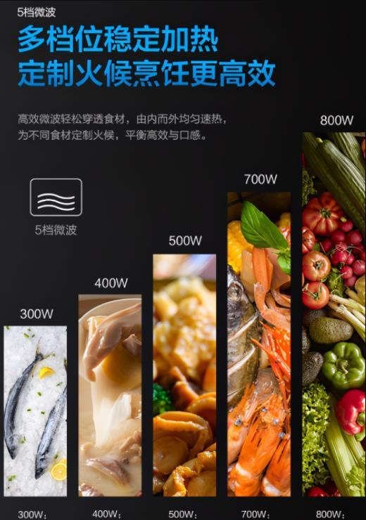 老板电器重磅发布两款战略级新品!为消费者高端烹饪生活提供全新的可能