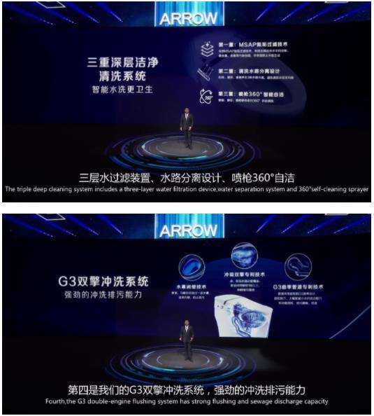 箭牌家居发布四大迪拜世博新品,智能座便器抗菌率大于99.9%