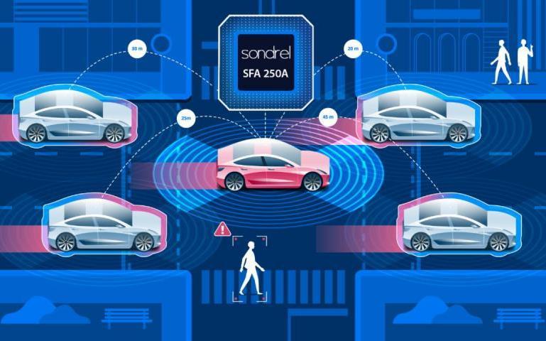 如何在高风险场景下实现IP芯片化应用?Sondrel推出第二款ASIC设计参考平台