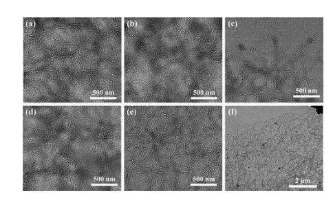 芳纶为迄今为止最富弹性的合成纤维,废旧芳纶如何实现循环利用