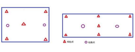 无人机航测如何正确布设像控点,像控点布设的原则是什么