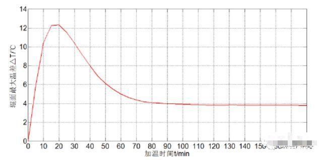 热轧和冷轧的主要区别,锂电池热轧工艺应力分析