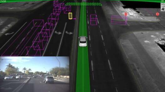 自动驾驶离真正商业化还有多远?