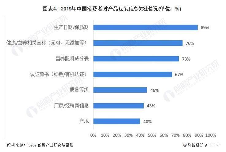 2021年中国无糖饮料市场发展趋势