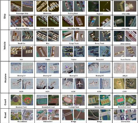 百万级!全球最大遥感图像细粒度目标识别数据集发布