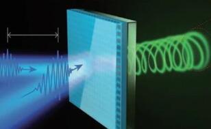 北京学者首次在实验上实现了光学模式的奇异面,提高探测灵敏度