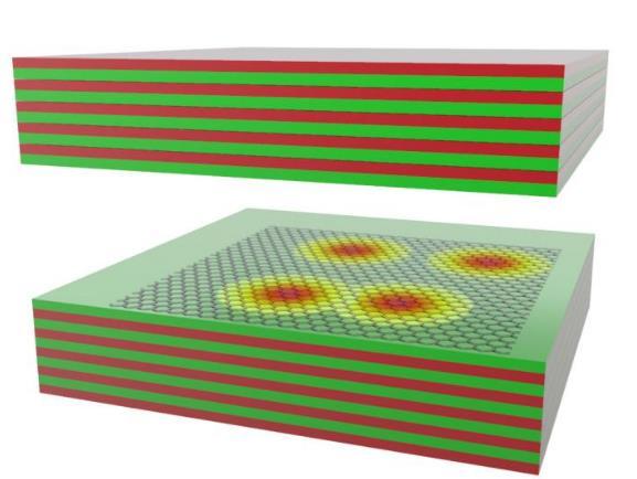 新突破!CCNY团队向芯片级可扩展单光子开关迈出第一步