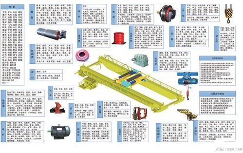 长垣市:全国最大的桥门式起重装备生产基地,起重机械产业发展形状与思考