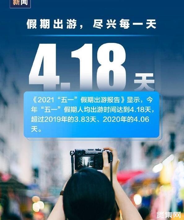 五一出游十大热门城市曝光,人均出游4.18天