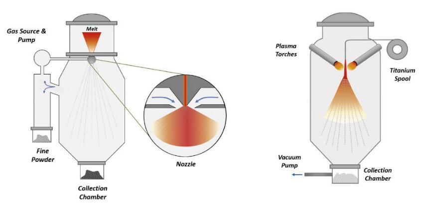 粘结剂喷射可优化金属粉末在增材制造中的应用