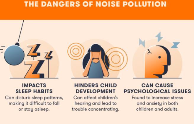 建筑工地的噪声通常会令周围人群苦不堪言 那么如何防止建筑噪音污染?
