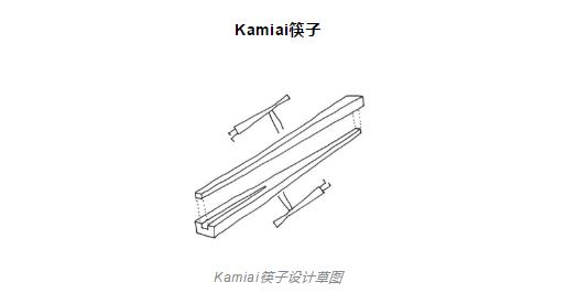 """我们的第五大发明""""筷子""""如果被重新设计会是什么样?"""