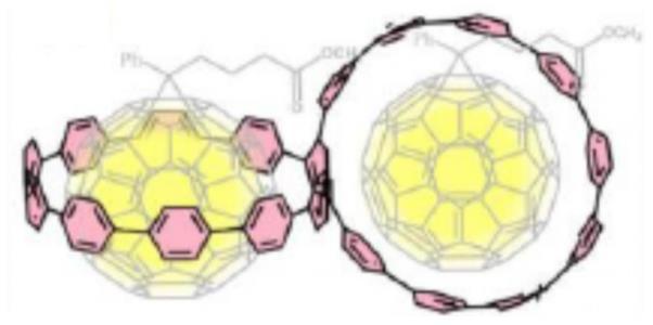 中国科学家合成了具有所有亚苯基单元的连体双大环