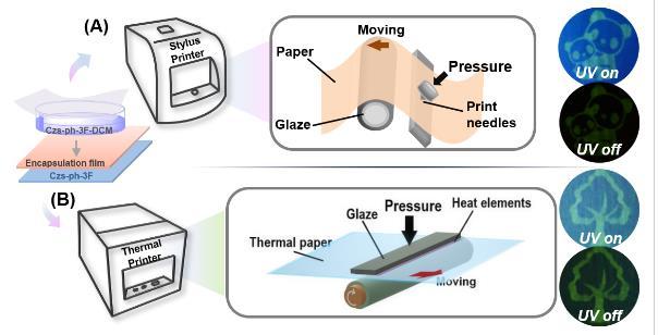 """天津大学研发新型有机室温磷光材料 像""""夜明珠""""一样的高效率、长寿命"""
