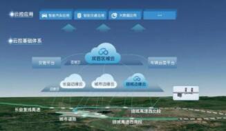 """杭州良渚上线""""智慧水脑系统"""",集监测、预警、调控于一体"""