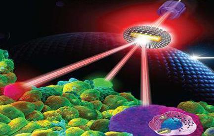 软X射线方法有望为智能医学带来纳米载体的突破