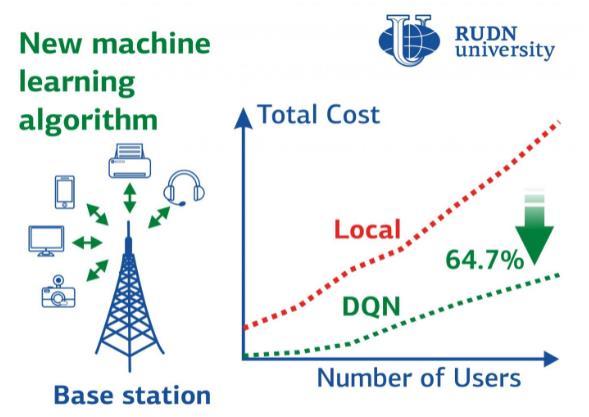 RUDN 数学家找到新方法 将物联网设备的计算速度提高三倍