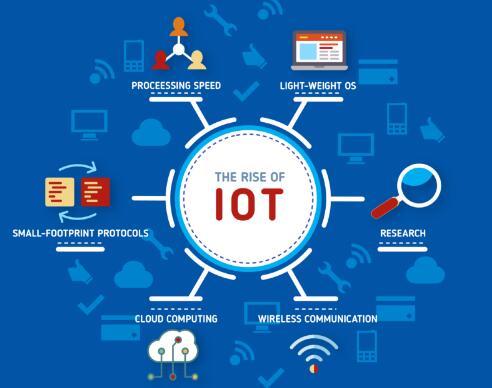LTECat1技术为物联网中速应用提供最佳解决方案