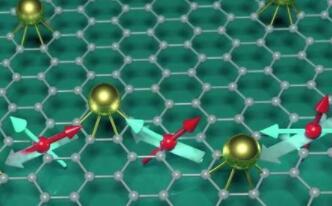 《【欧亿app注册】研究人员利用铁和镓开发了一种新的磁致伸缩材料》