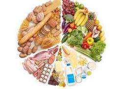 机器学习可以减少食物中纳米粒子引起毒性的担忧