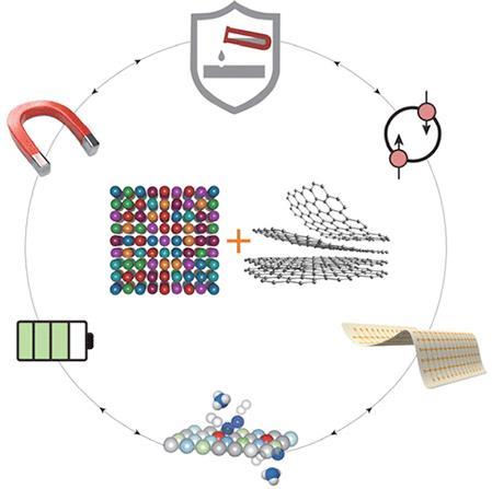 科学家们创造了一种新型材料:高熵遇上低维,开启无限可能