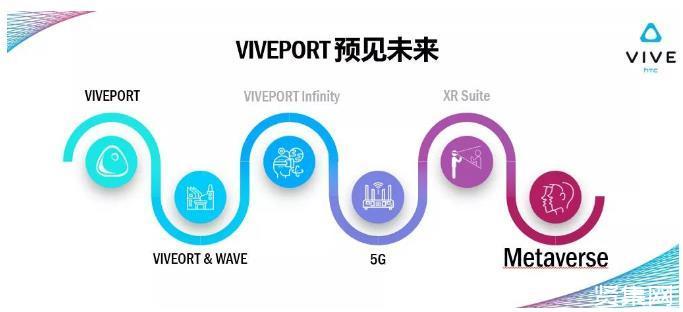 产业链逐渐成熟的VR行业距离元宇宙还有多远?