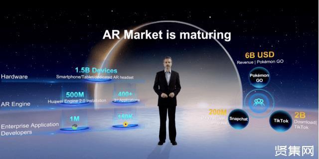 一文帶你看華為5G+VR全球峰會都講了什么