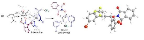 新策略:四组分不对称自由基 1,4-氧-三氟甲基化生成烯烃