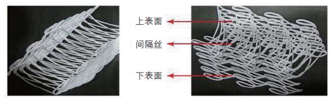 三維間隔結構材料及其在不同領域的應用