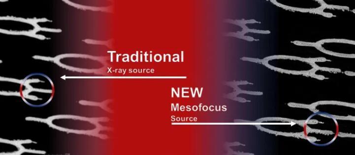 Comet推出X射线系统:在苛刻工业环境也具备高分辨率