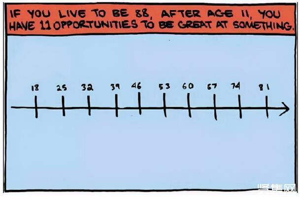 招聘僅限35歲以下,35歲現象已經被提前到了30歲?