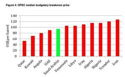 """全球油價或將大漲,油價""""大崩潰""""局面將重演?"""