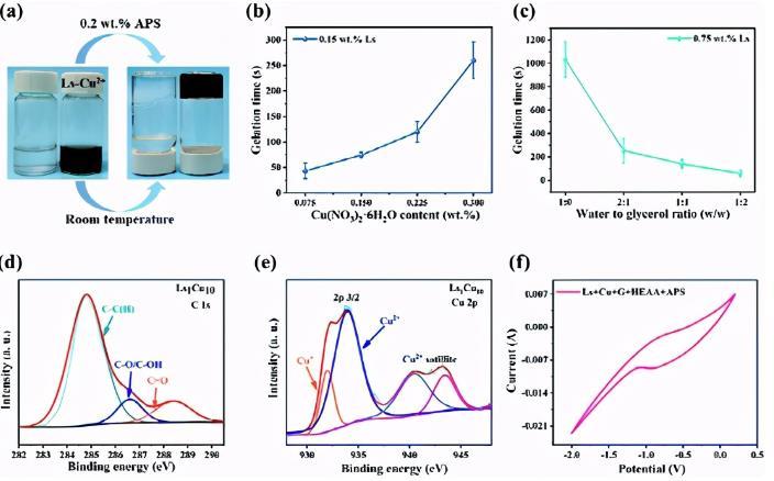 研究團隊在室溫下快速制備有機水凝膠 可以用作表皮傳感器