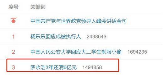 羅永浩預計年底可以還清6億債務,他并沒有做啥啥失??!