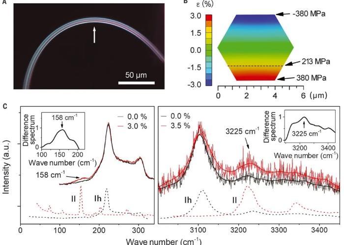 浙大教授開發有史以來最具彈性和韌性的冰微纖維 可以彎曲、可以傳輸光!