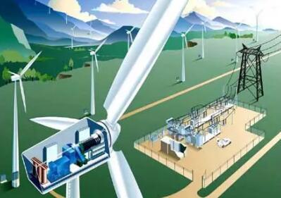 風電儲能再創新低!單價1.321元/Wh