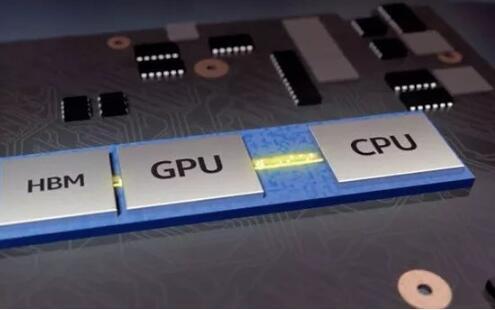 """GPU價格下降趨勢加快 行業""""過熱""""情況將迎來緩解"""