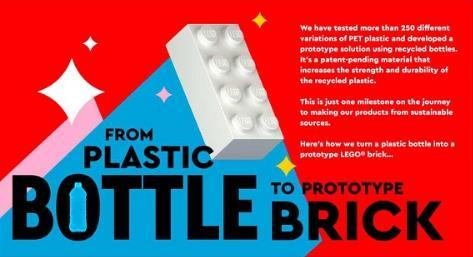 乐高推出由回收PET制成的可持续砖 助力可持续发展
