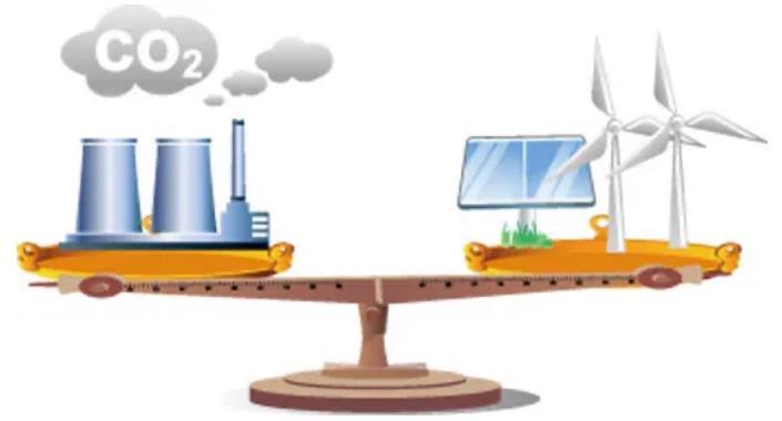 黄金赛道:可降解塑料如何助力碳中和?