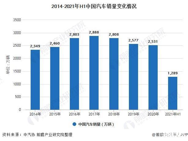 2021年中国ETC行业市场需求现状及发展前景分析