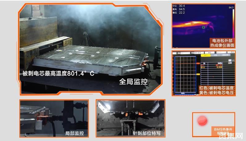 极氪001发布电池针刺实验结果:不起火、未爆炸