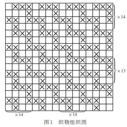 二号站登录测速棉绢丝双层巴厘纱的开发