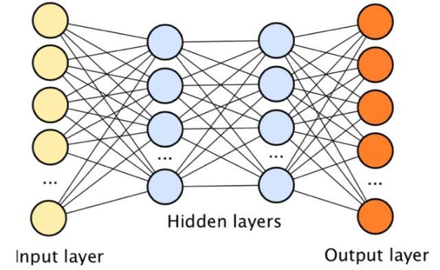 二号站登录测速什么是通用人工智能(General AI/AGI)