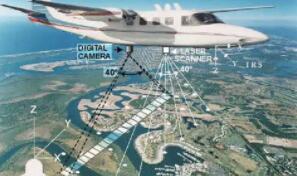 中科院建成综合能力极强航空遥感系统:集成装载了多光谱、高光谱等多种载荷