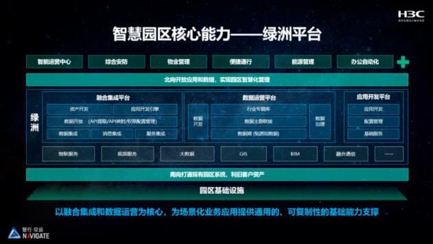 中国2.5万个产业园区亟待智慧升级 如何共创共赢?