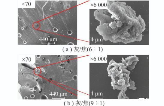 超高温等离子体气化熔融对垃圾焚烧飞灰的影响