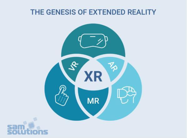 我国XR产业在2023年有望突破千亿产值 仍有三大挑战待解